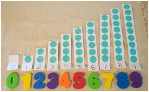 DIY Montessori Inspired Activities & Ideas for parrents from Lillian Ralston